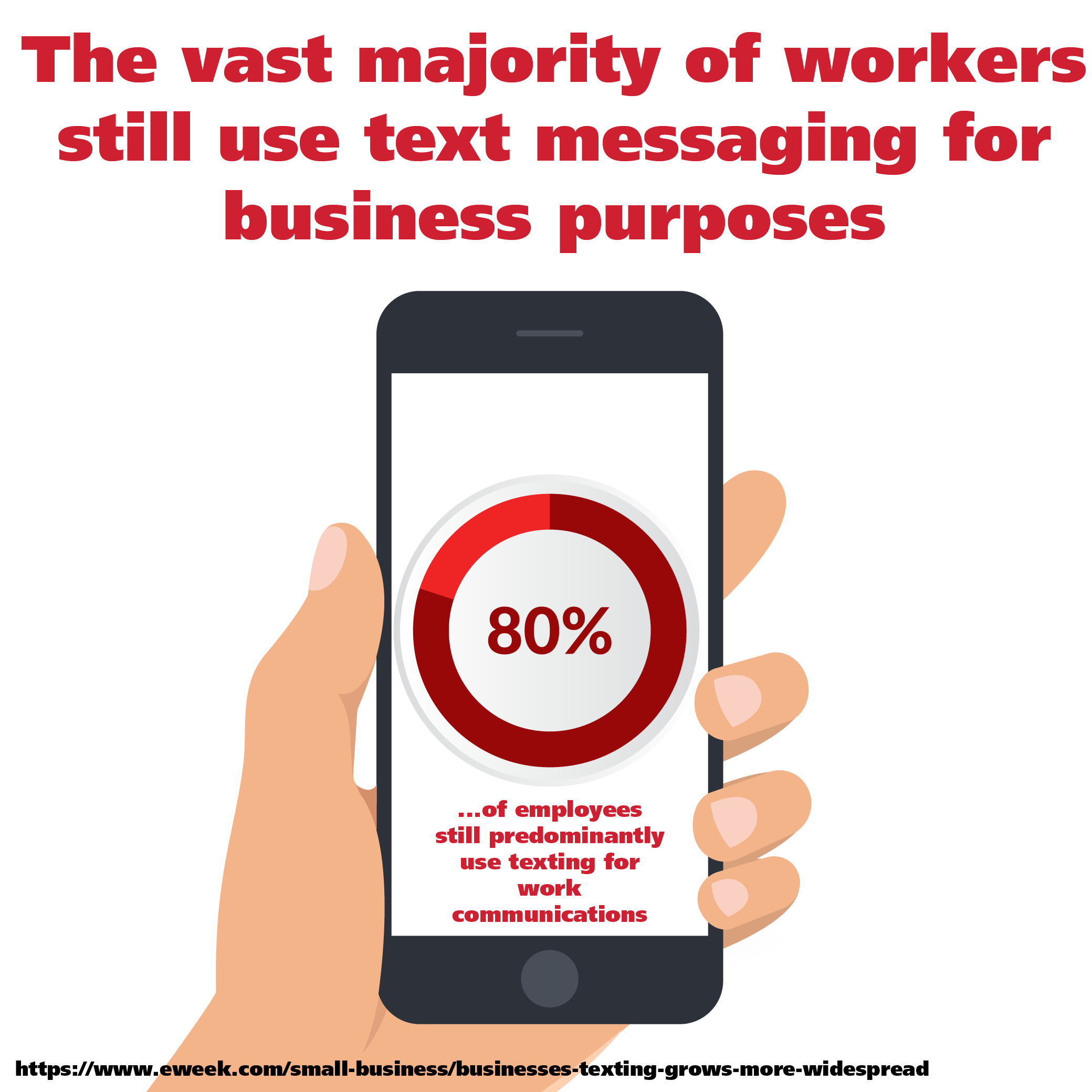 workers still use texting for business purposes