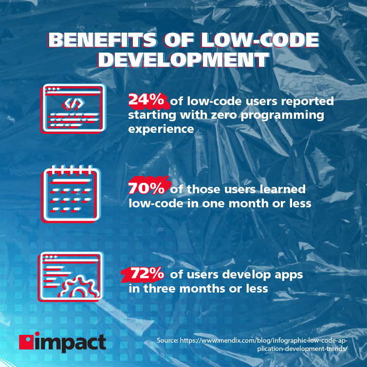 technology examples low code development infographic