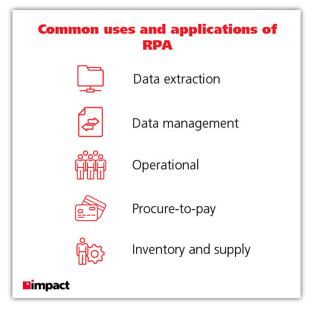 common uses of rpa graphic