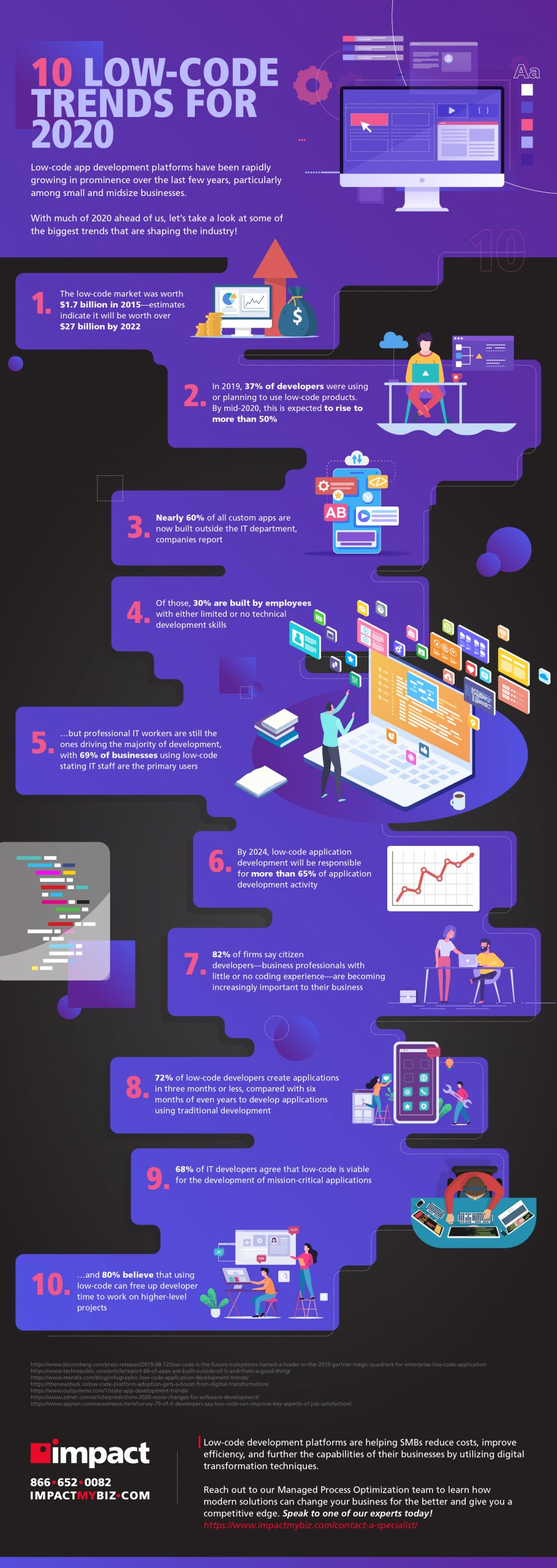 low code trends 2020 infographic