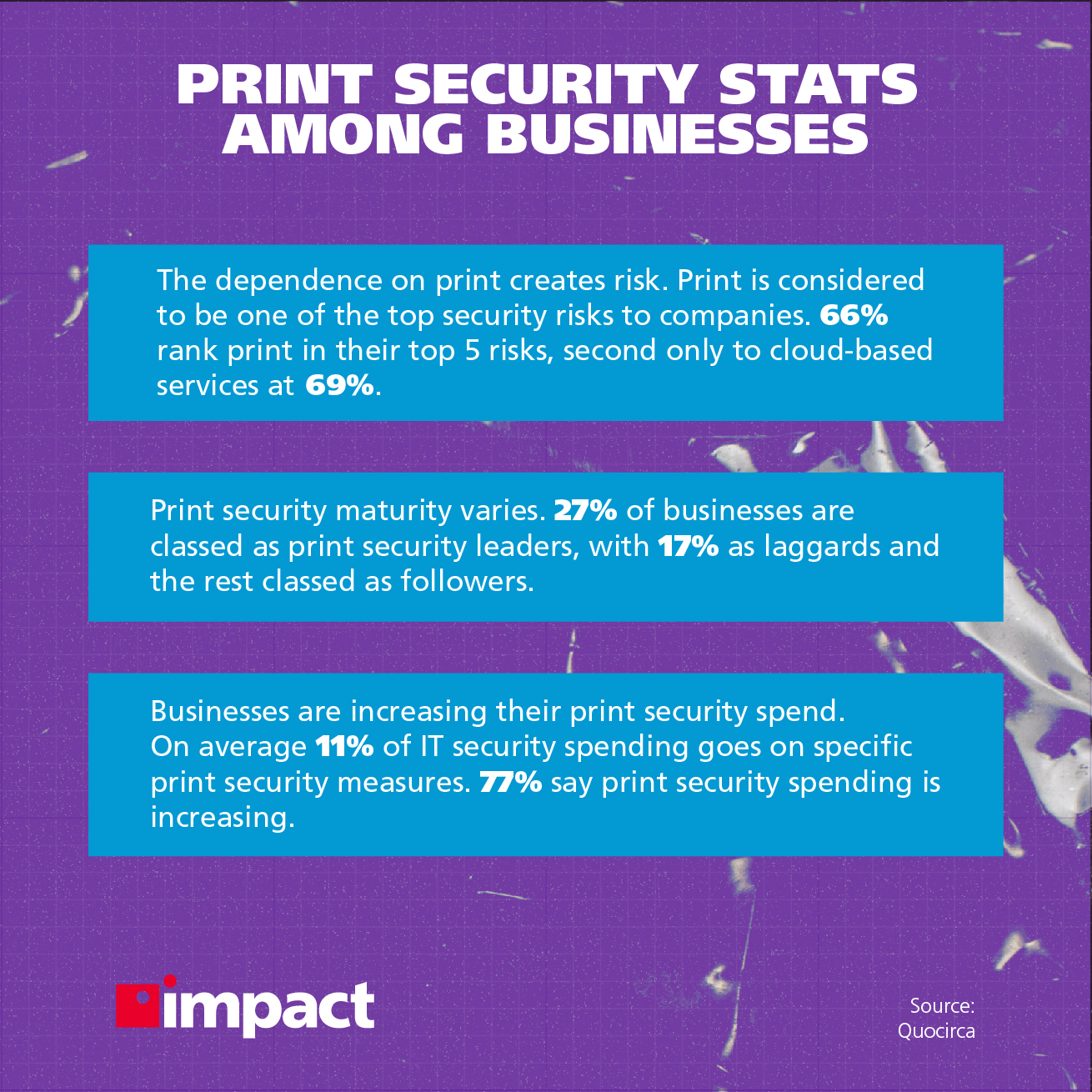 Print security stats among businesses