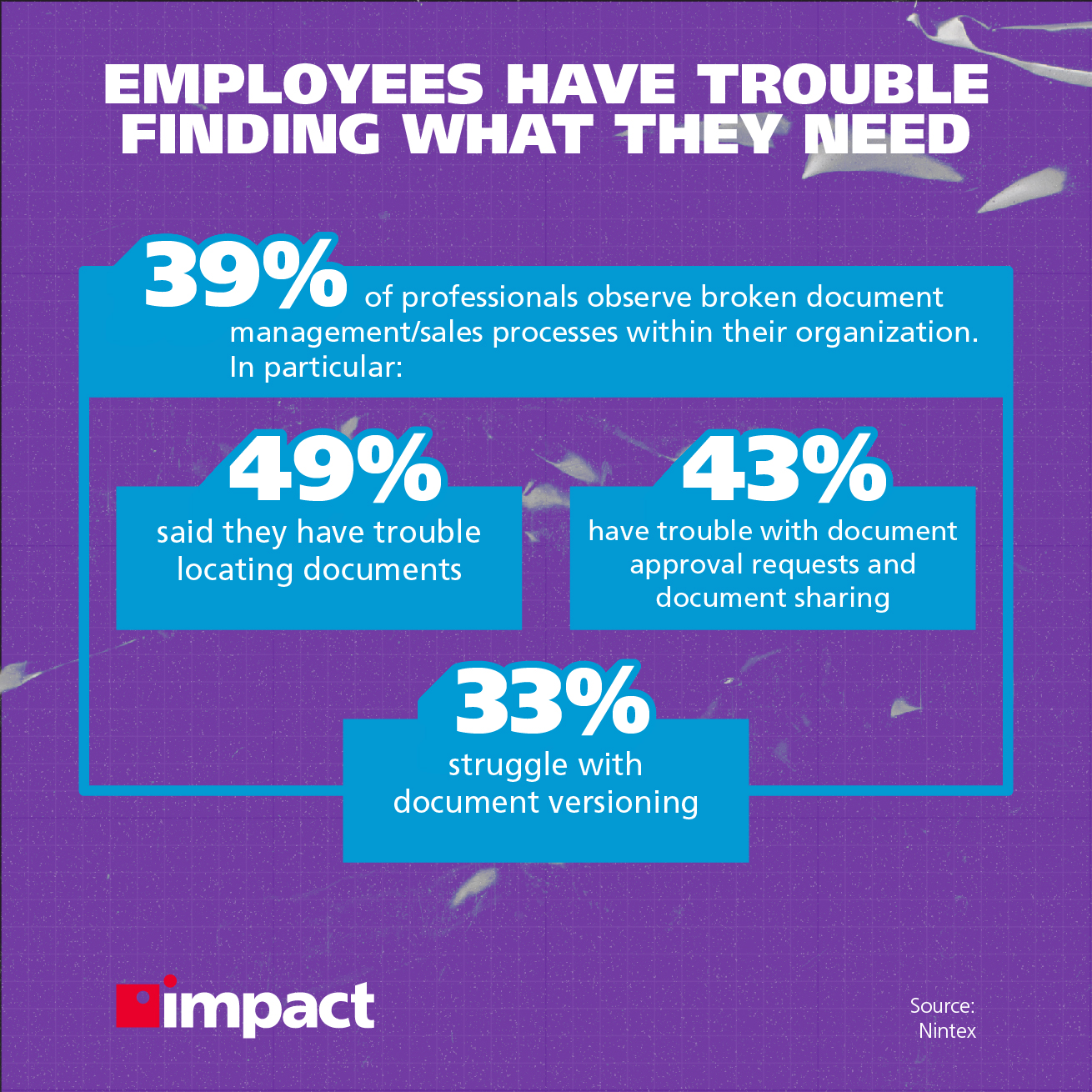 Printing costs productivity-employees have trouble finding what they need