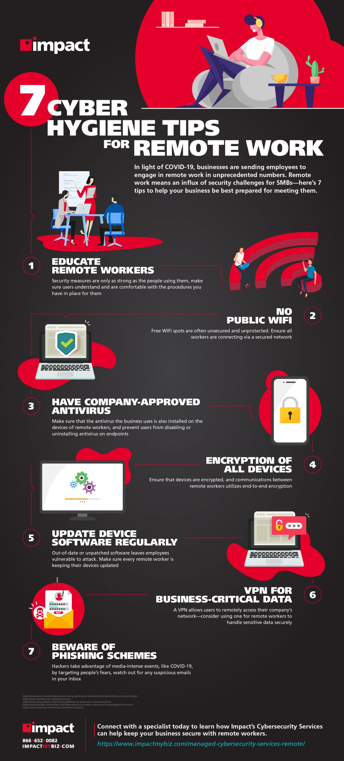infographic cyber hygiene tips remote work