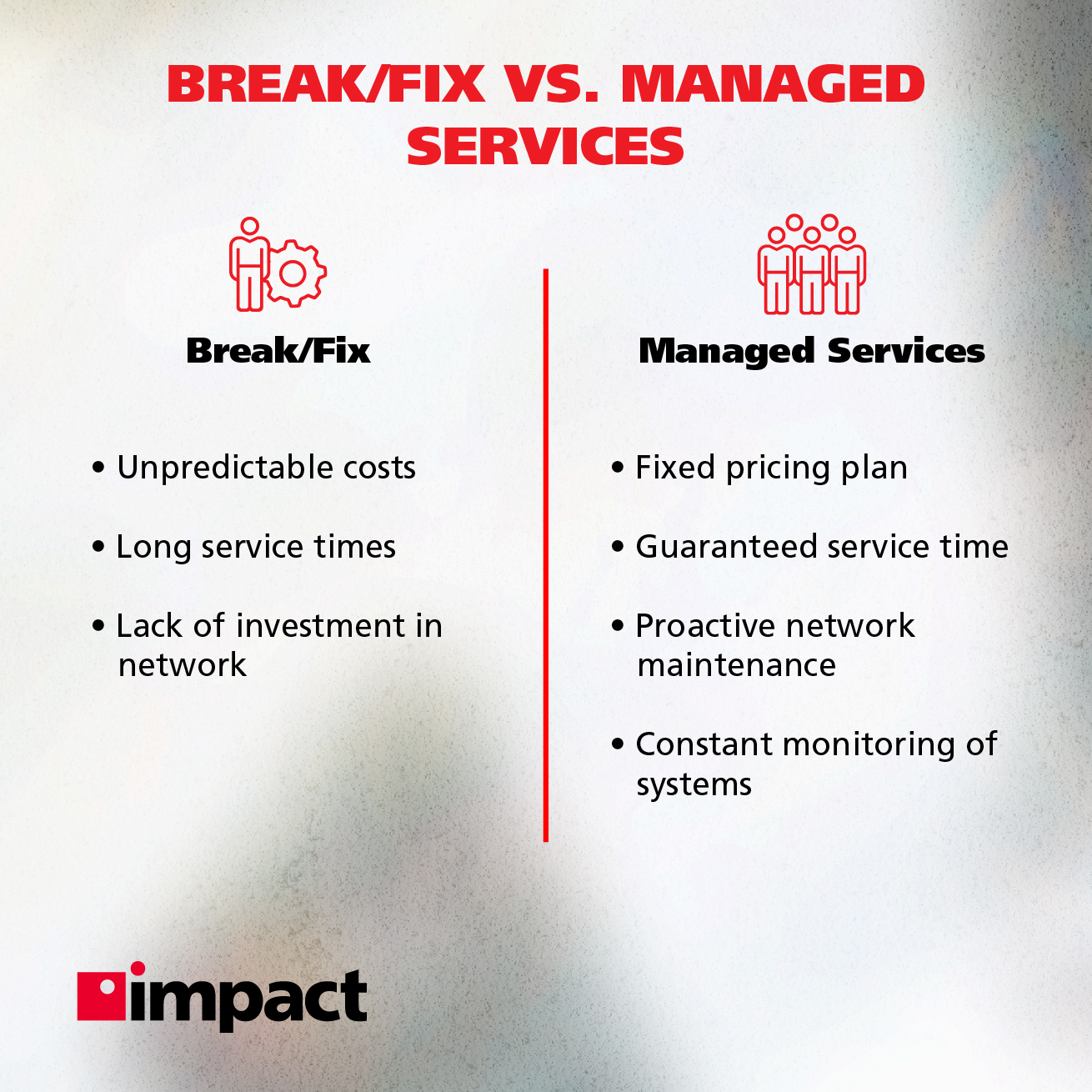 Break/fix vs managed services