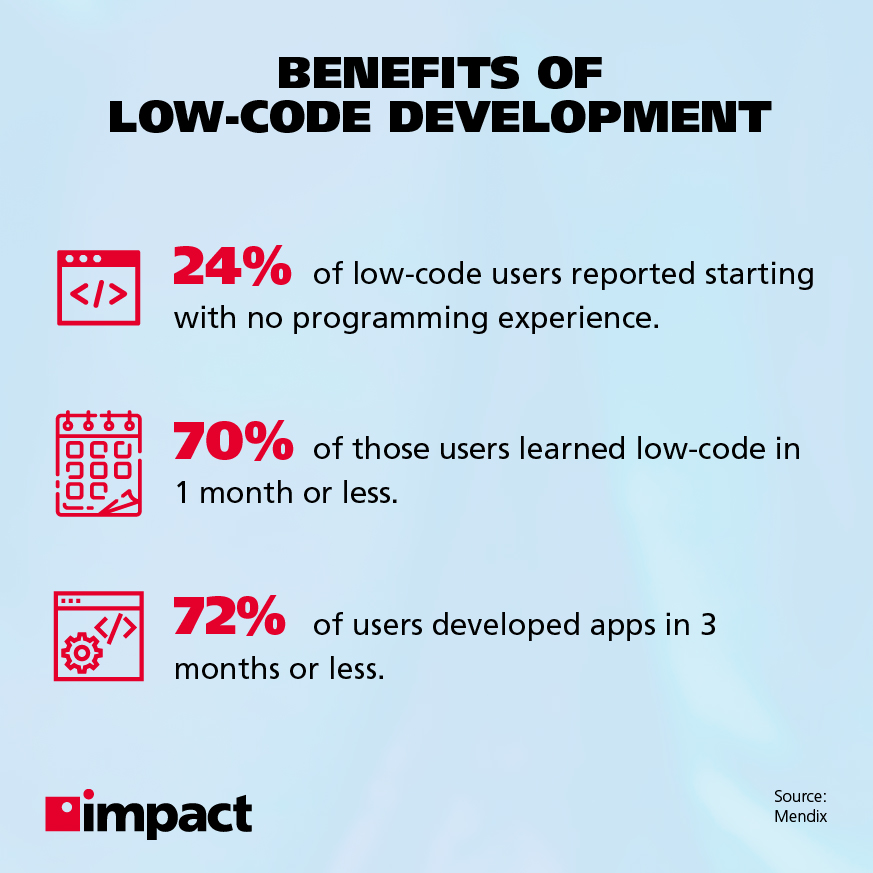 Improving Customer Experience with Low-Code: Benefits of low-code dev
