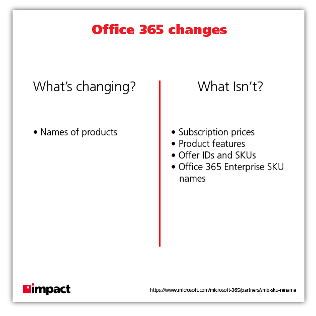 office 365 changes