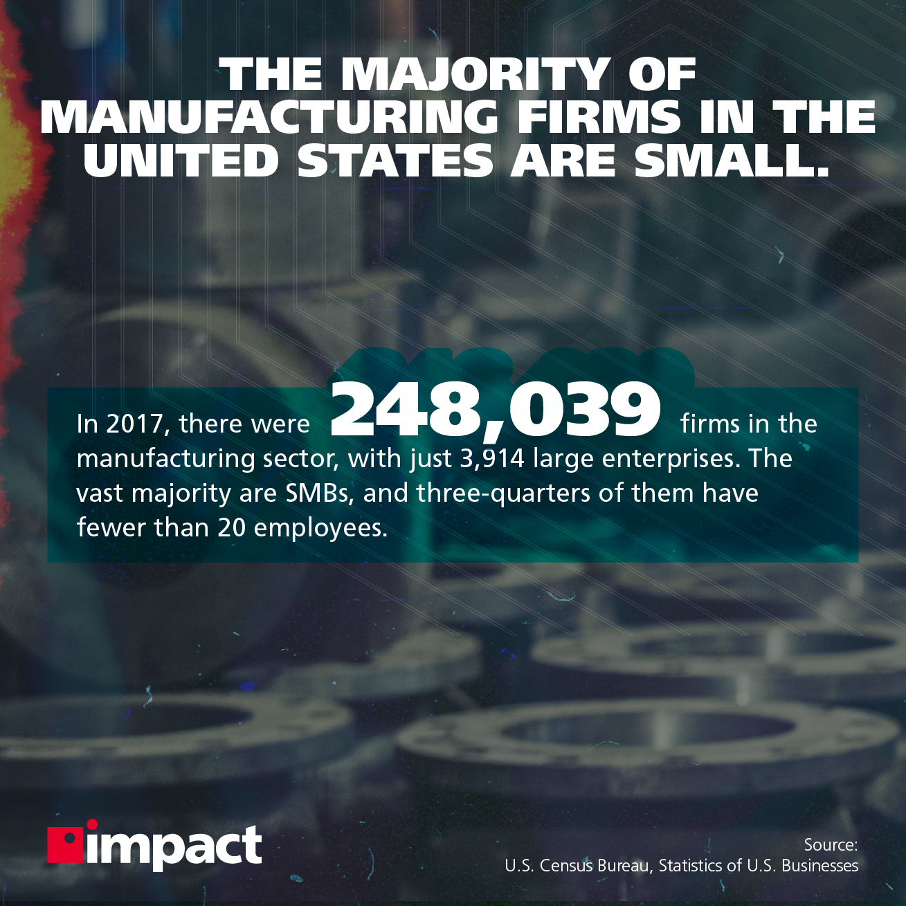 Info image with stats on Manufacturing technology insights