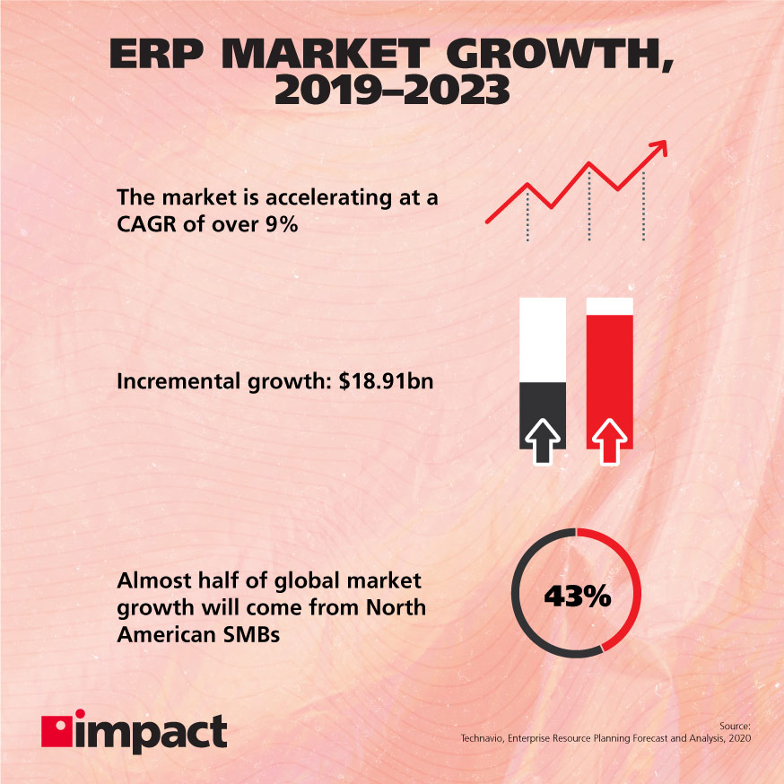 ERP market growth, 2019-2023   When are turnkey solutions useful?   Are Turnkey Solutions Enough for Your Business?