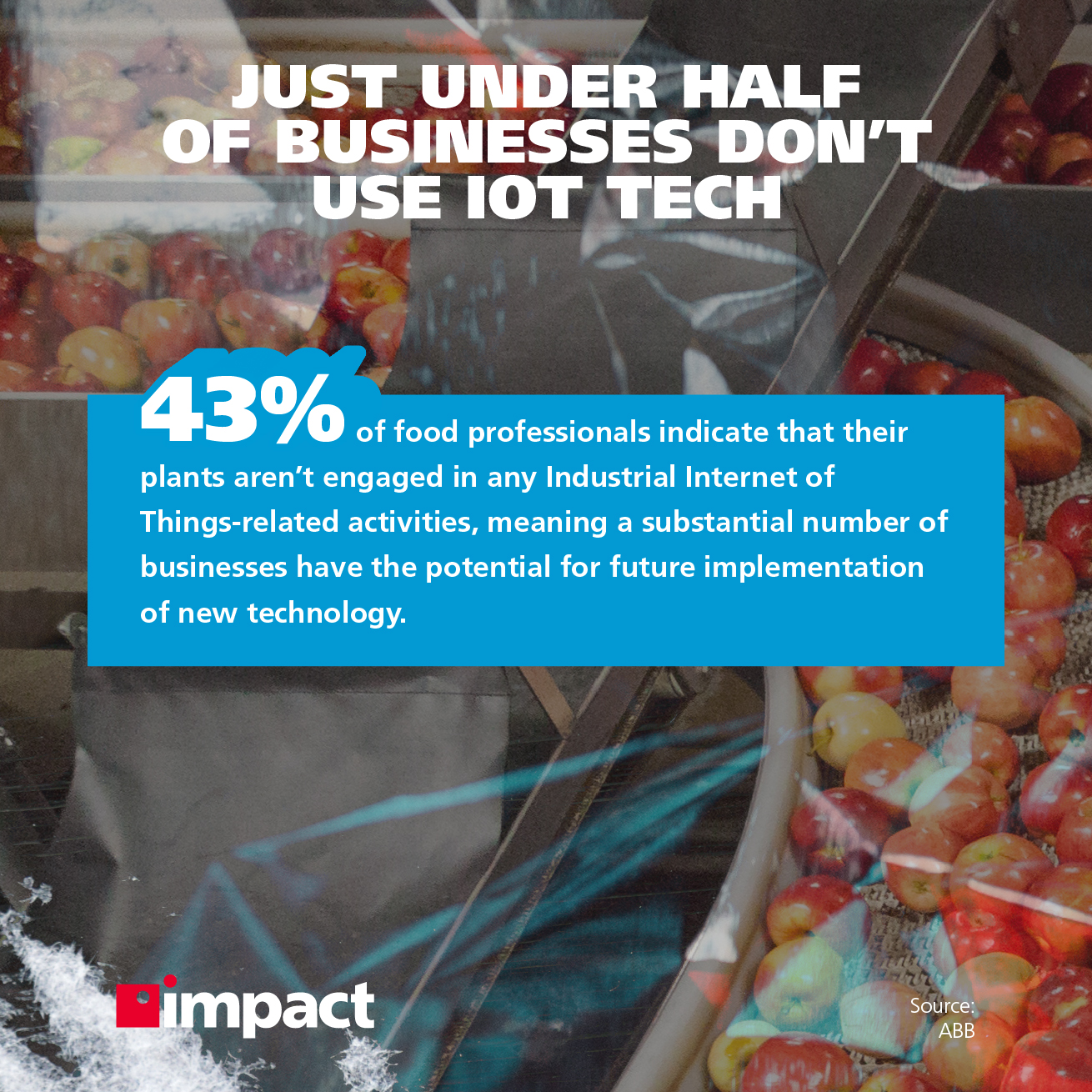 Just under half of business don't use IoT tech