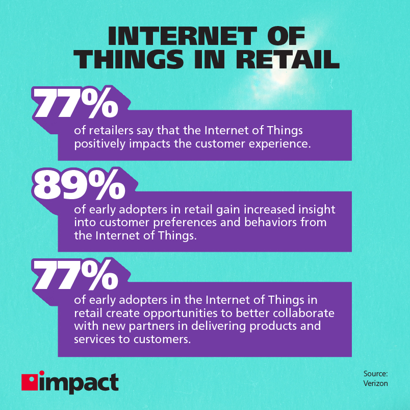 Internet of things in retail stats