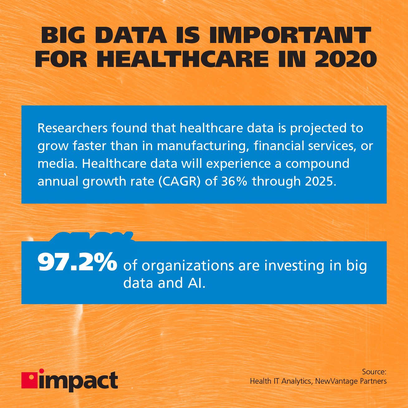 Big data is important for healthcare in 2020
