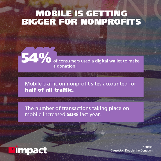 Mobile is getting bigger for nonprofits