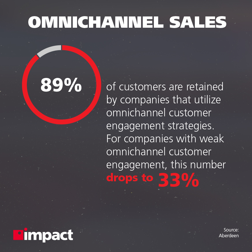Ways to Improve Your Customer Experience Strategy omnichannel approach stat