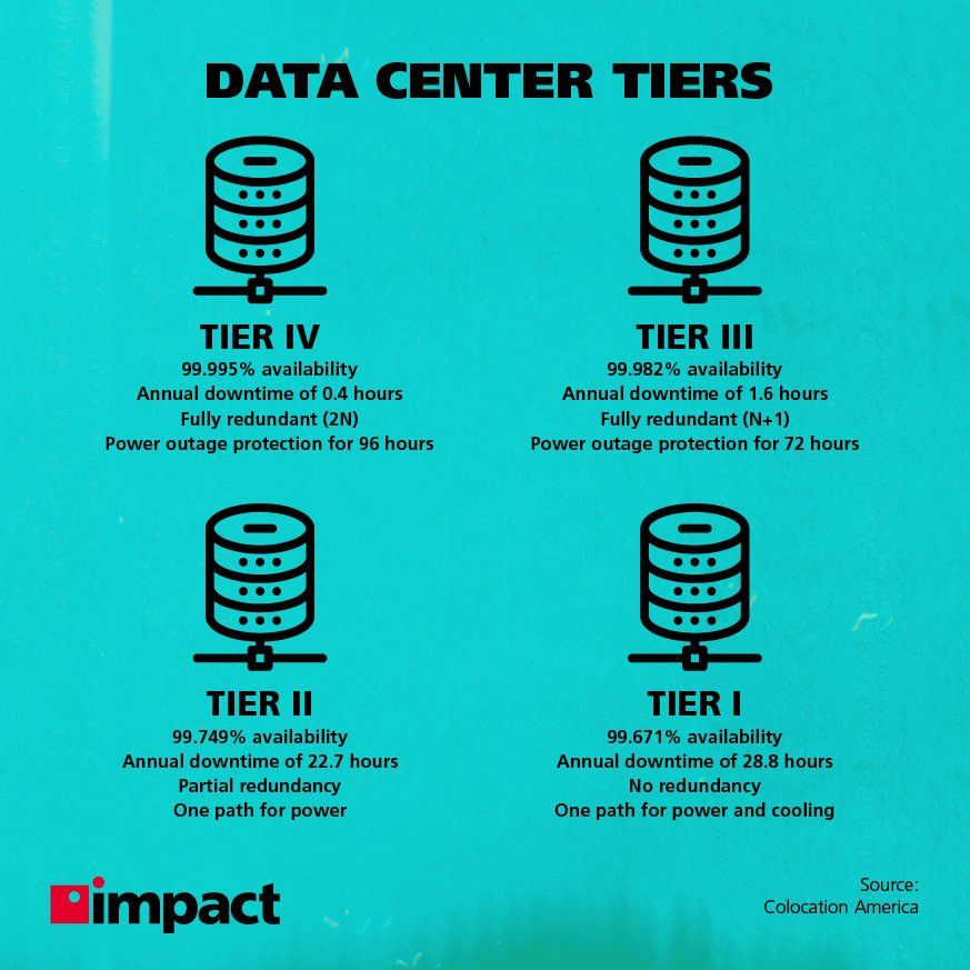 Data Center Tiers: What Are They and Why Do They Matter?