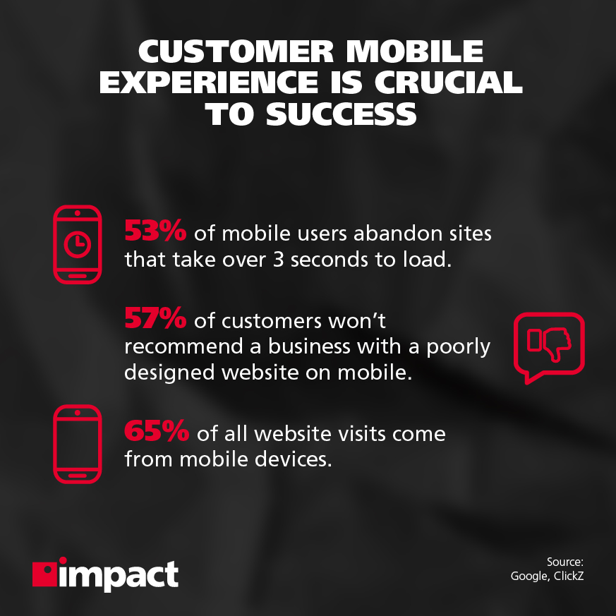 Customer mobile experience is crucial to success
