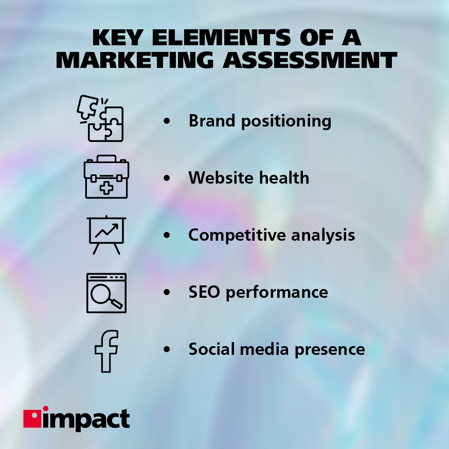 What Is a Marketing Assessment? | Key elements of a marketing assessment