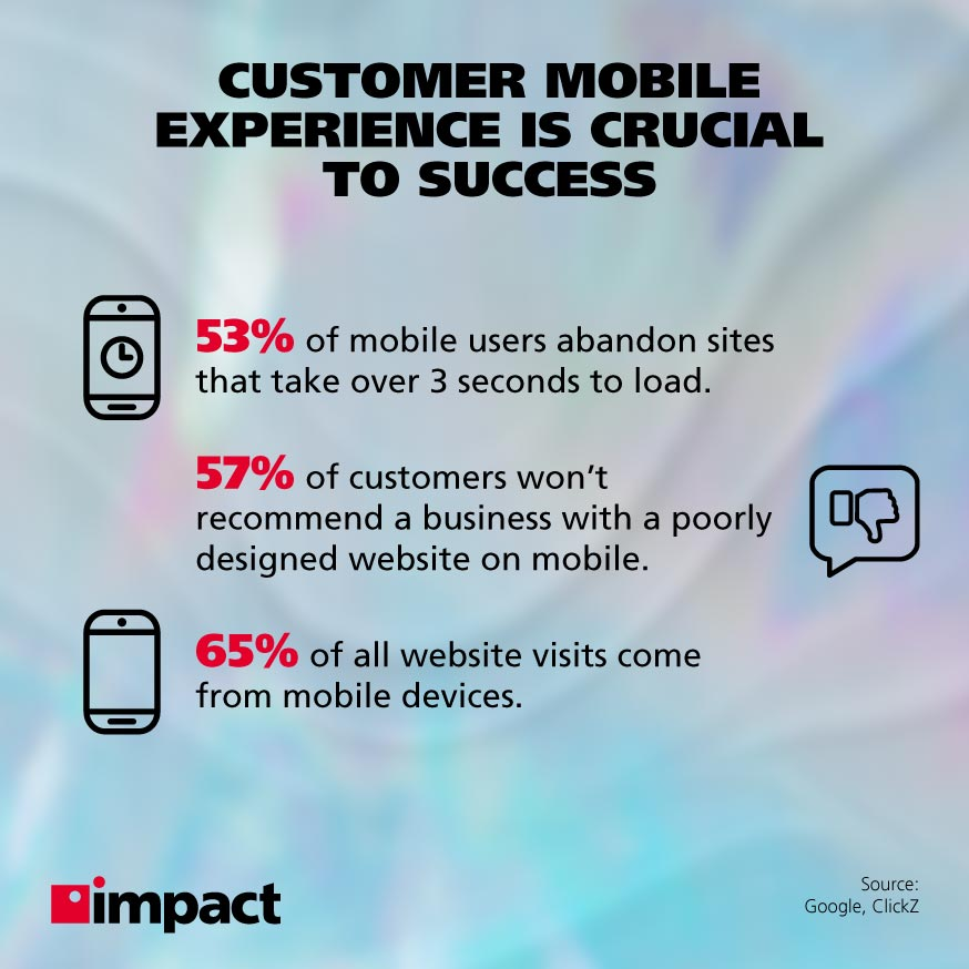 What Is a Marketing Assessment? | Mobile experience is crucial to success