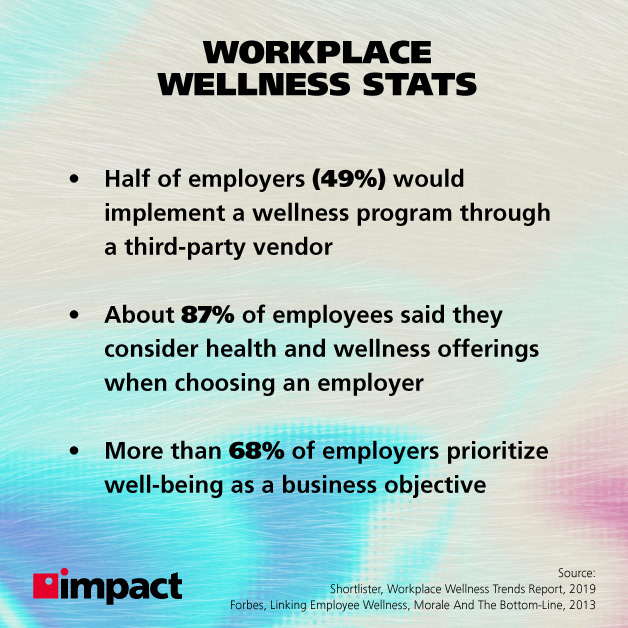 A Comprehensive Guide to Employee Wellness and Technology