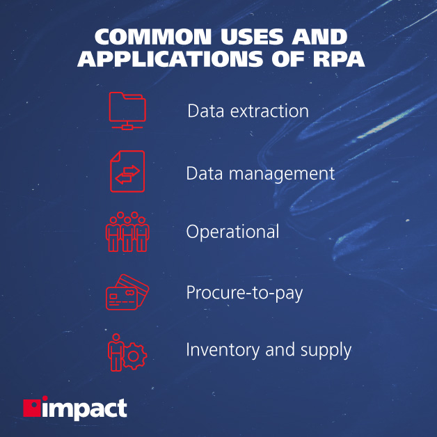 Common uses and applications of RPA | Use cases of RPA in business