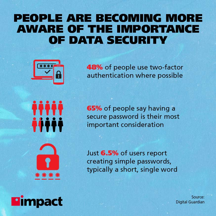 Cybersecurity awareness stats | What Is Data Leakage and Why Should You Care?