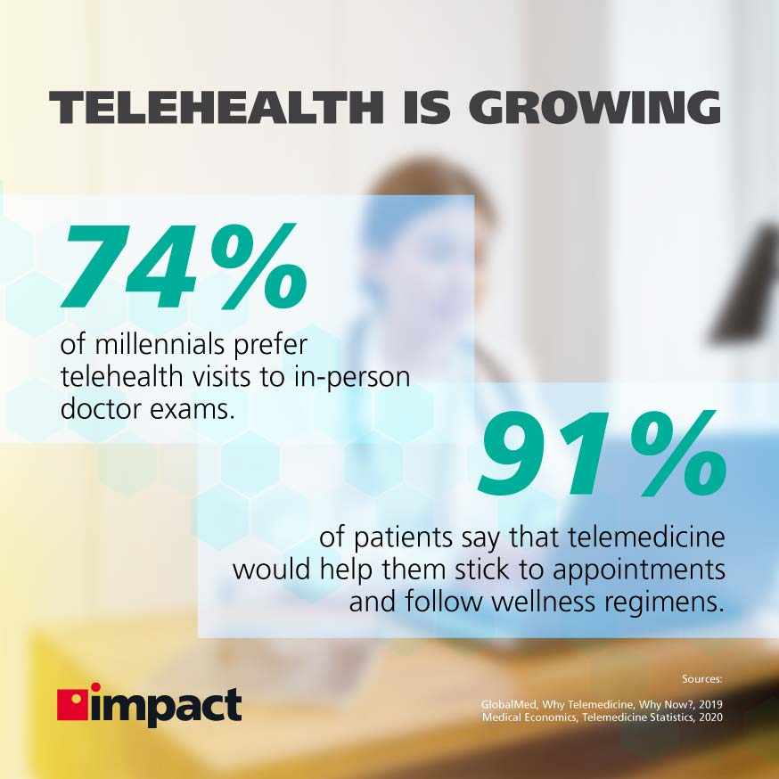 Old woman holding a tablet having a telemedicine appointment   How Telehealth Has Impacted the Healthcare Industry