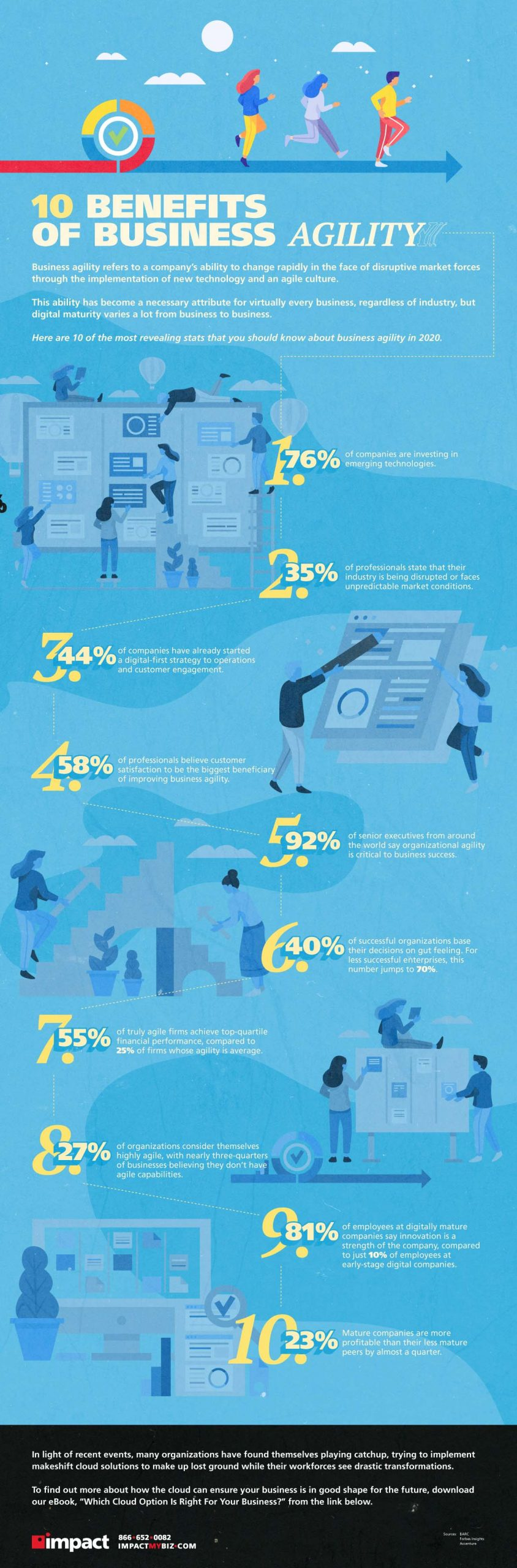 infographic of 10 benefits of business agility