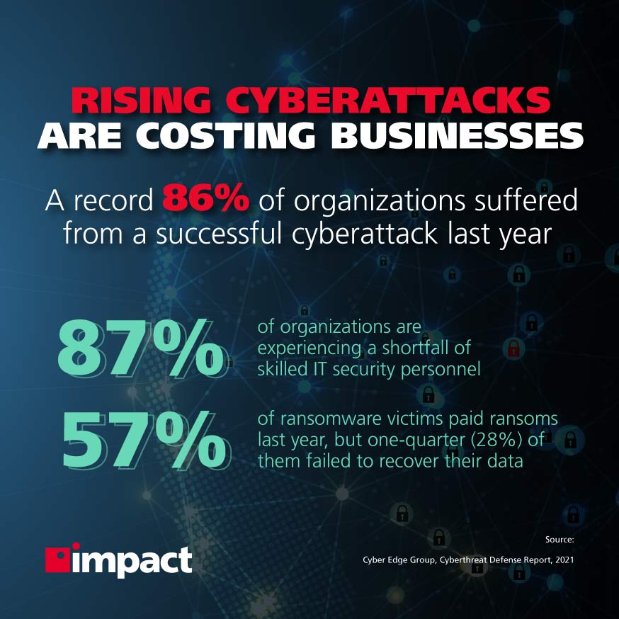 Rising cyberattacks are costing businesses   What Are NIST Security Standards?