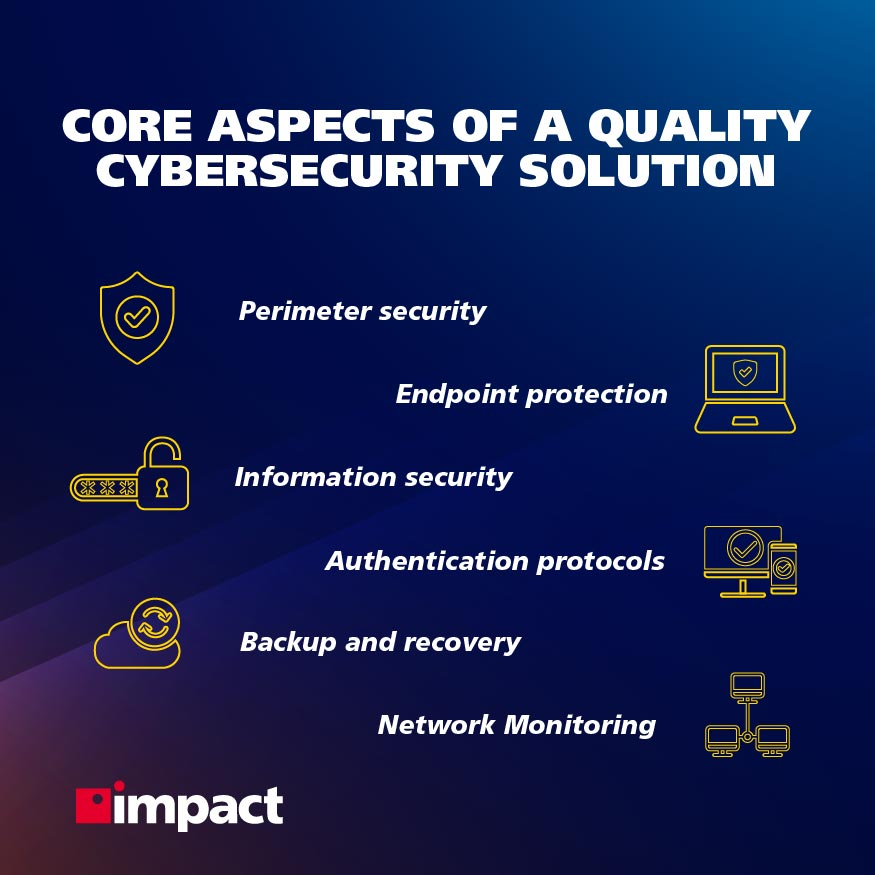 Core aspects of a cybersecurity solution | Do you need a network security audit?