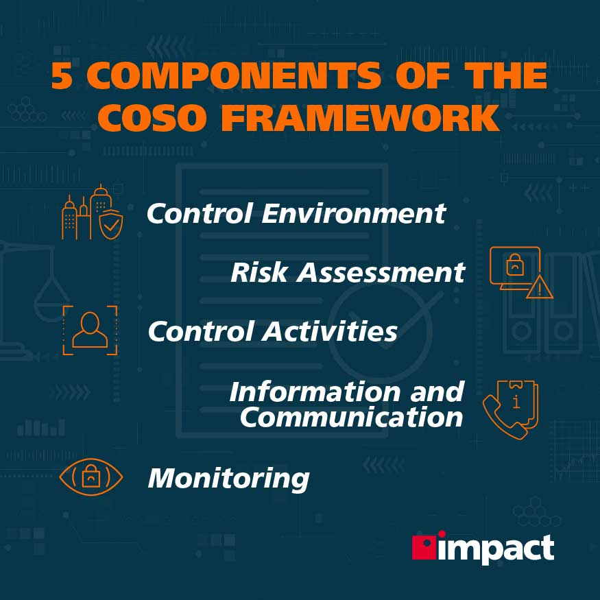 5 components of the COSO framework | What Is SOX 404 Compliance and How Can You Achieve It?