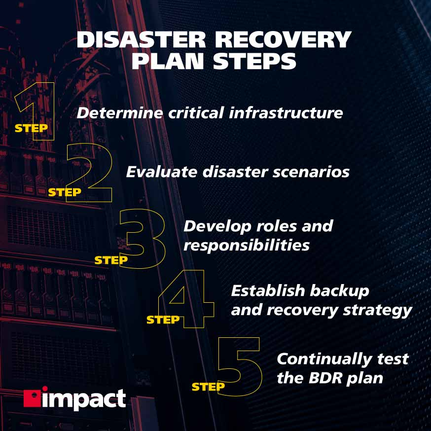 Disaster recovery plan steps | Disaster Recovery Plan Steps to Protect Your Business