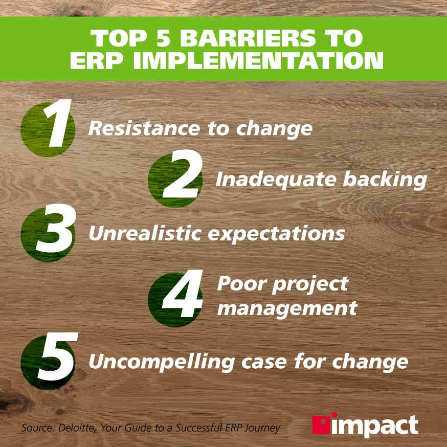 Top 5 barriers to ERP implementation  | ERP stats and facts