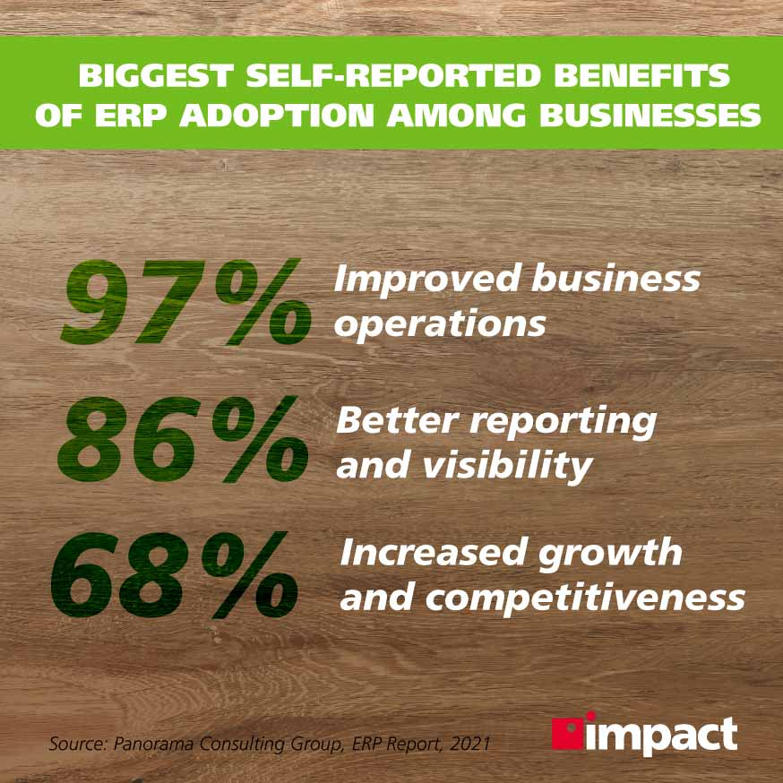 Biggest self-reported benefits of ERP adoption among businesses  | ERP stats and facts