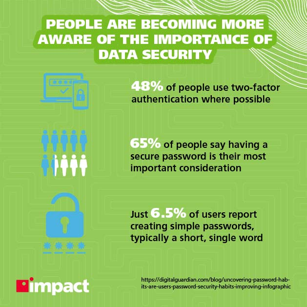 People are becoming more aware of the importance of data security, data security stats   Legacy Systems In Digital Transformation: Risks and Challenges
