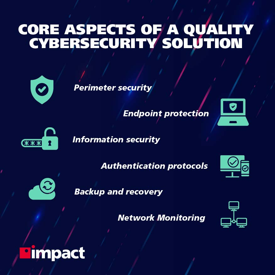 Purple vector wave | Hardening Network Security: Best Practices to Know