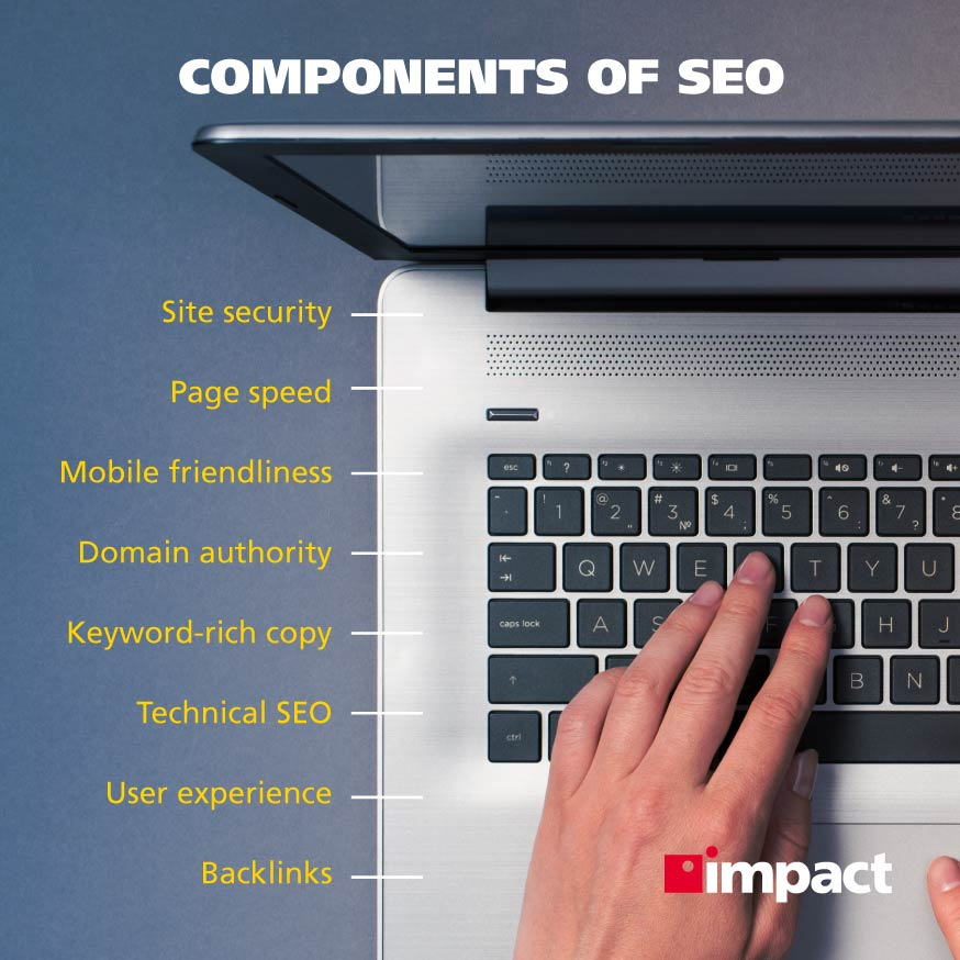 Components of SEO   30 Stats That Show the Importance of SEO   Impact Networking